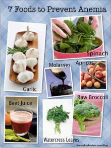 Avoid Anemia