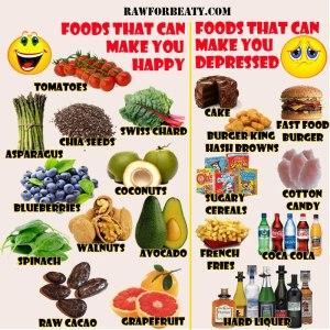 Happy Sad Foods