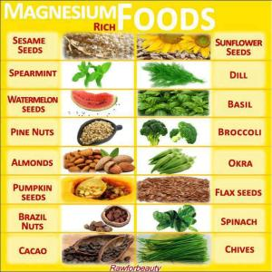 magnesiumfoods