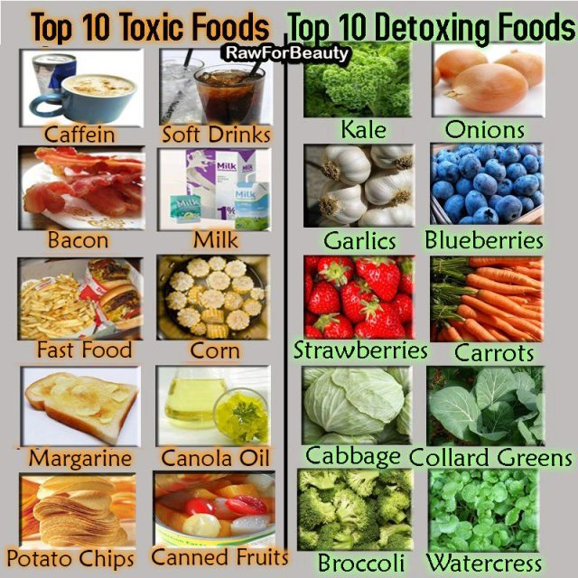 toxic:deo:toxicfoods