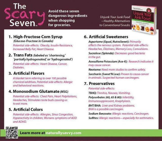 7 carcinogens