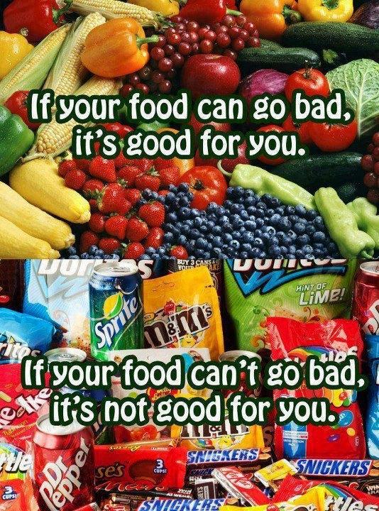 goodfoodgobad