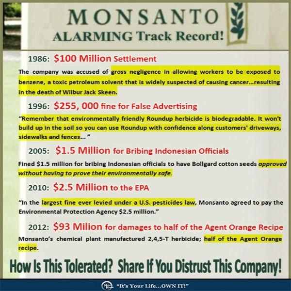 Monsantofines