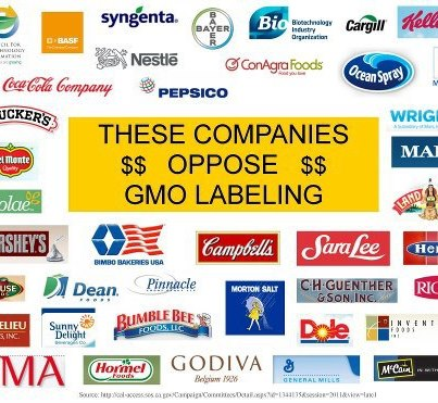 gmo against labeling