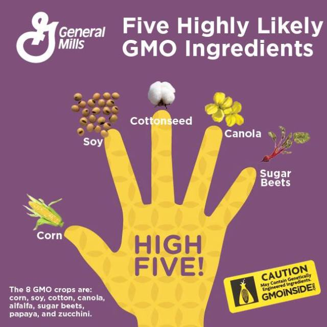 GMOlist