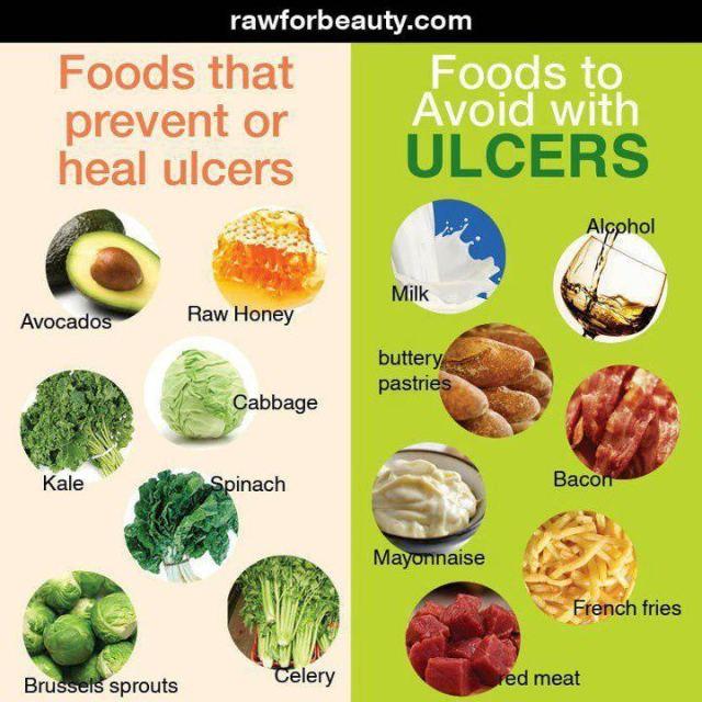 foodsulcers