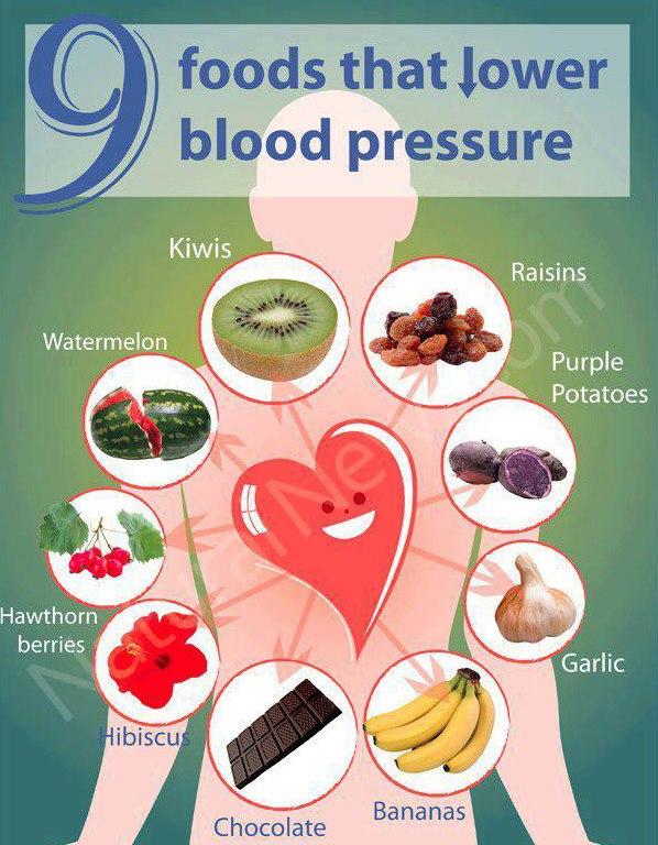 lowerbloodpressure