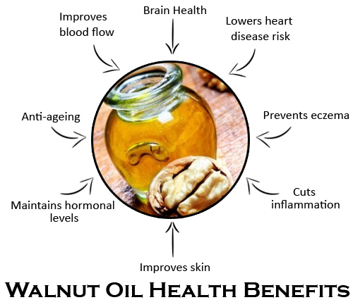 Walnut-Oil-Health-Benefits1