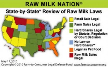 raw milk locations