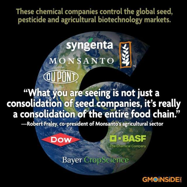 chemical bio companies control food