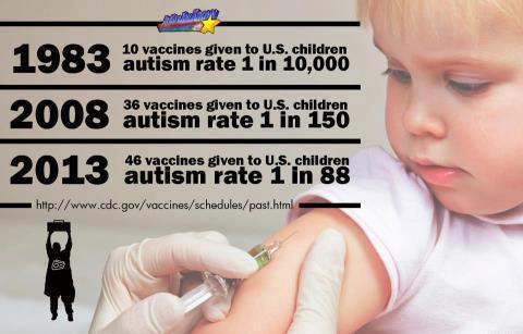 autism rate