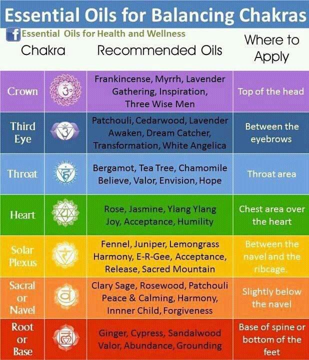 Charka essentials oils_full