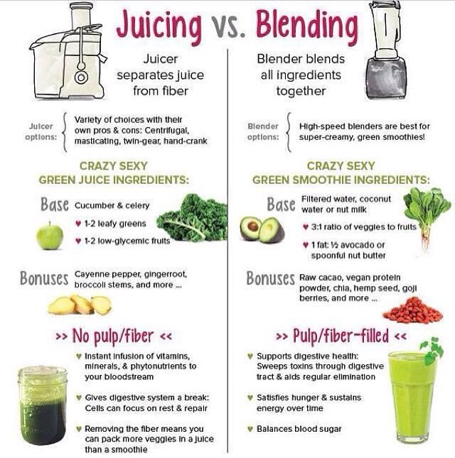 juicing vs benefits