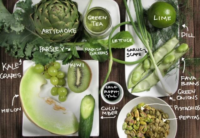 chlorophyll foods