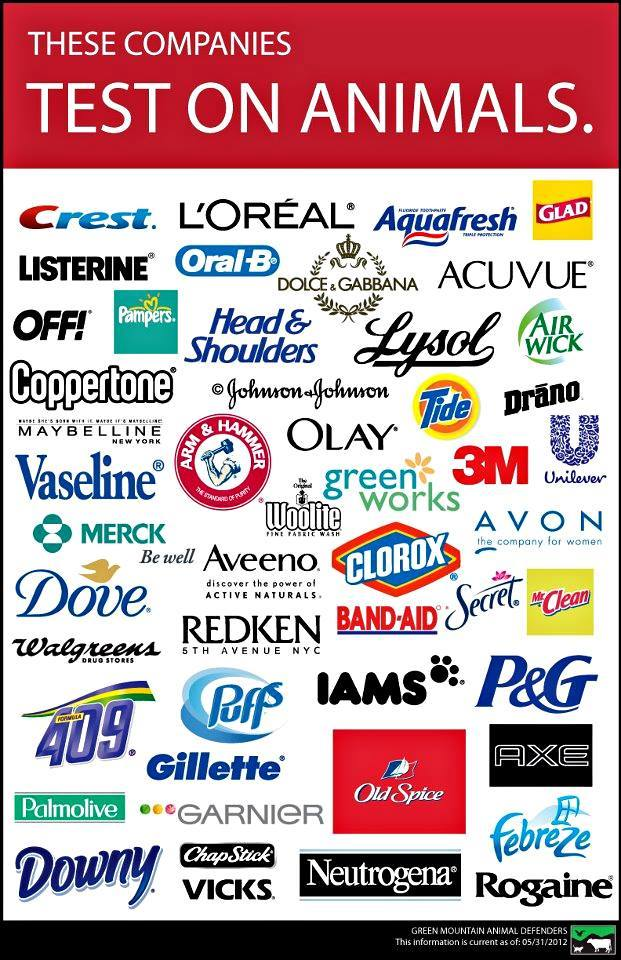 companies that test on animals